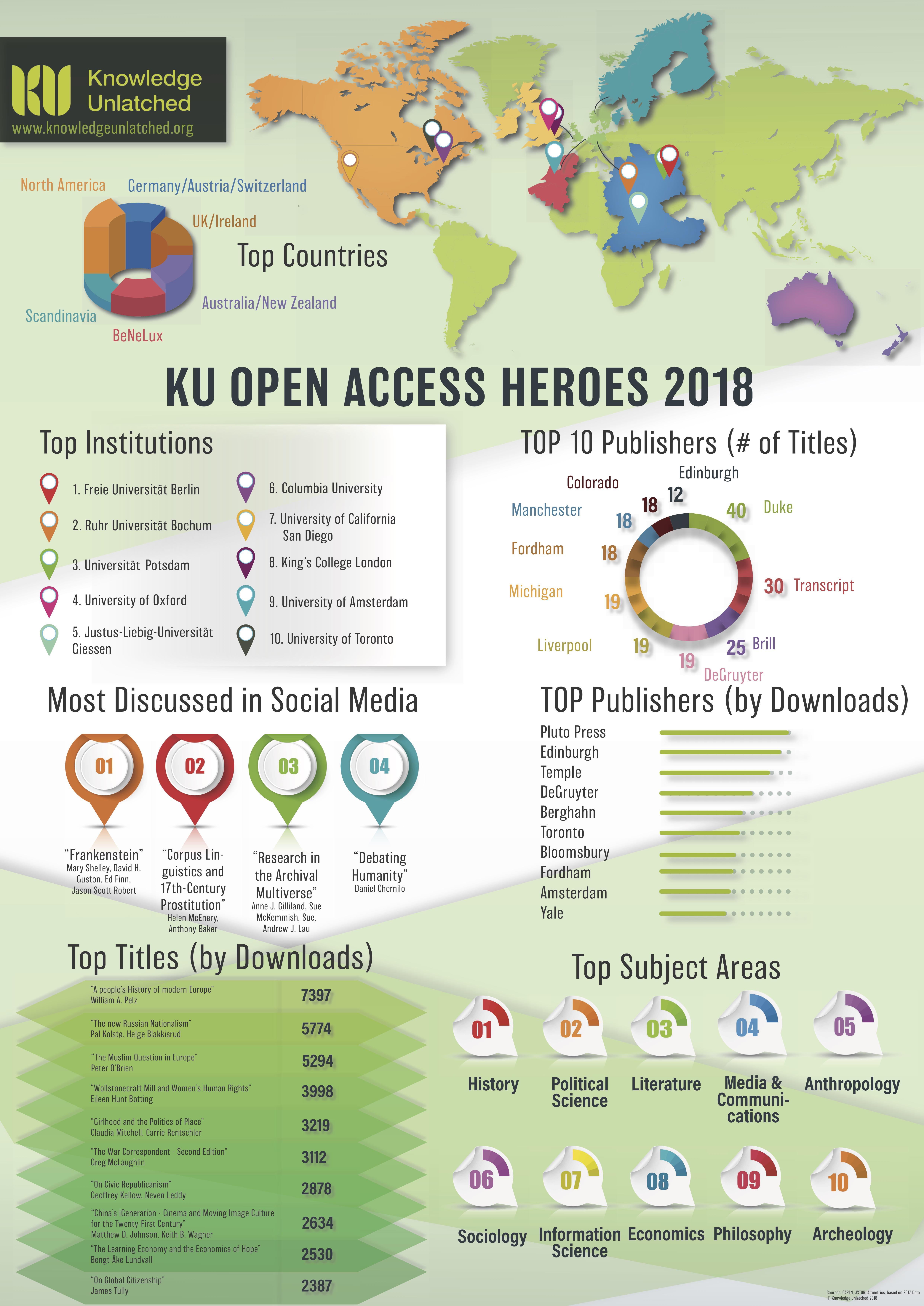 KU_Heroes_2018_Final