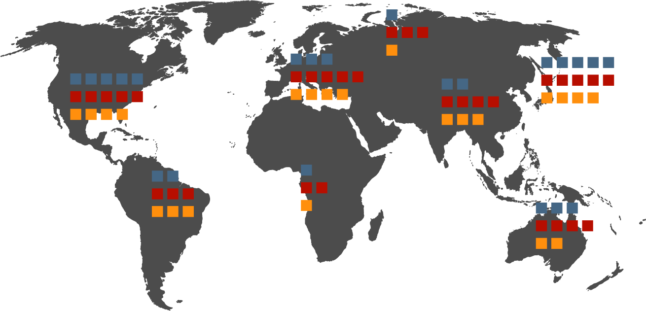 world statistics